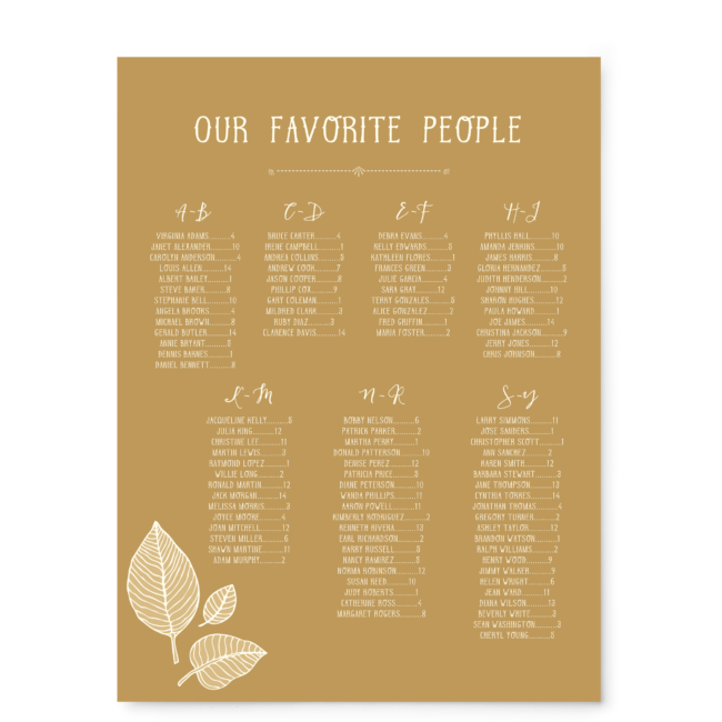 Garden Greens Wedding Seating Chart